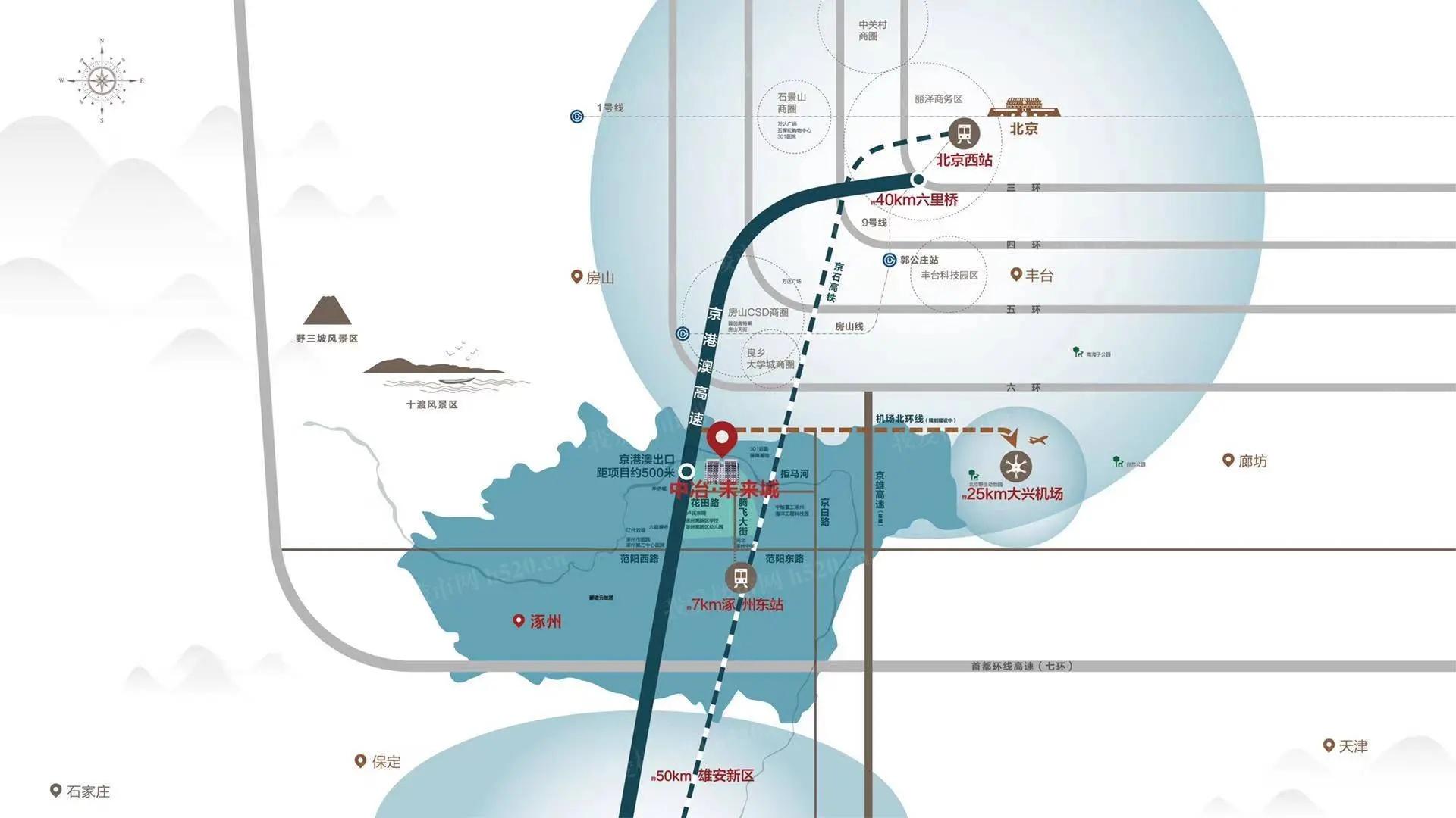 涿州中冶未来城项目区域交通图