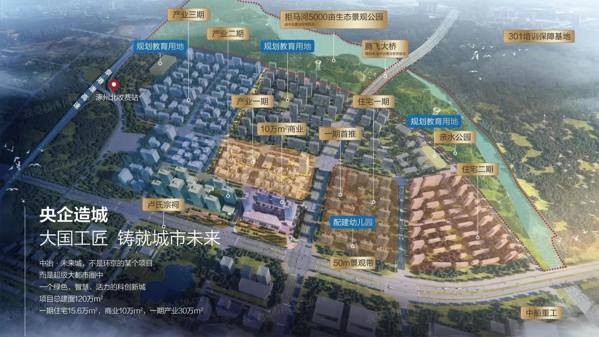 涿州中冶未来城项目规划图