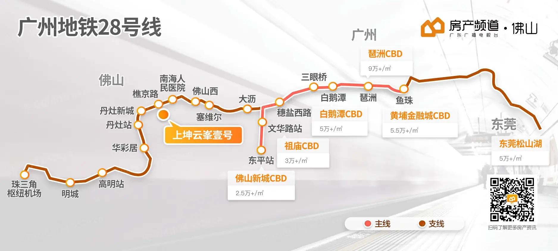 广州地铁28号线
