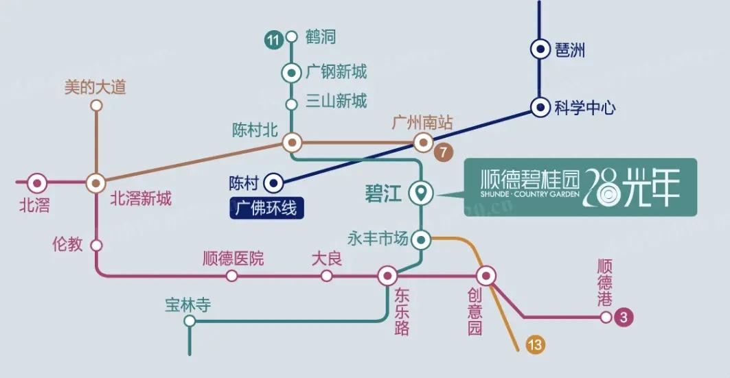 顺德碧桂园·28光年交通图