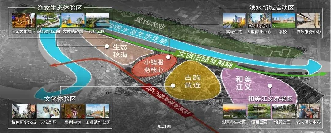滨水新城壹号区域规划图