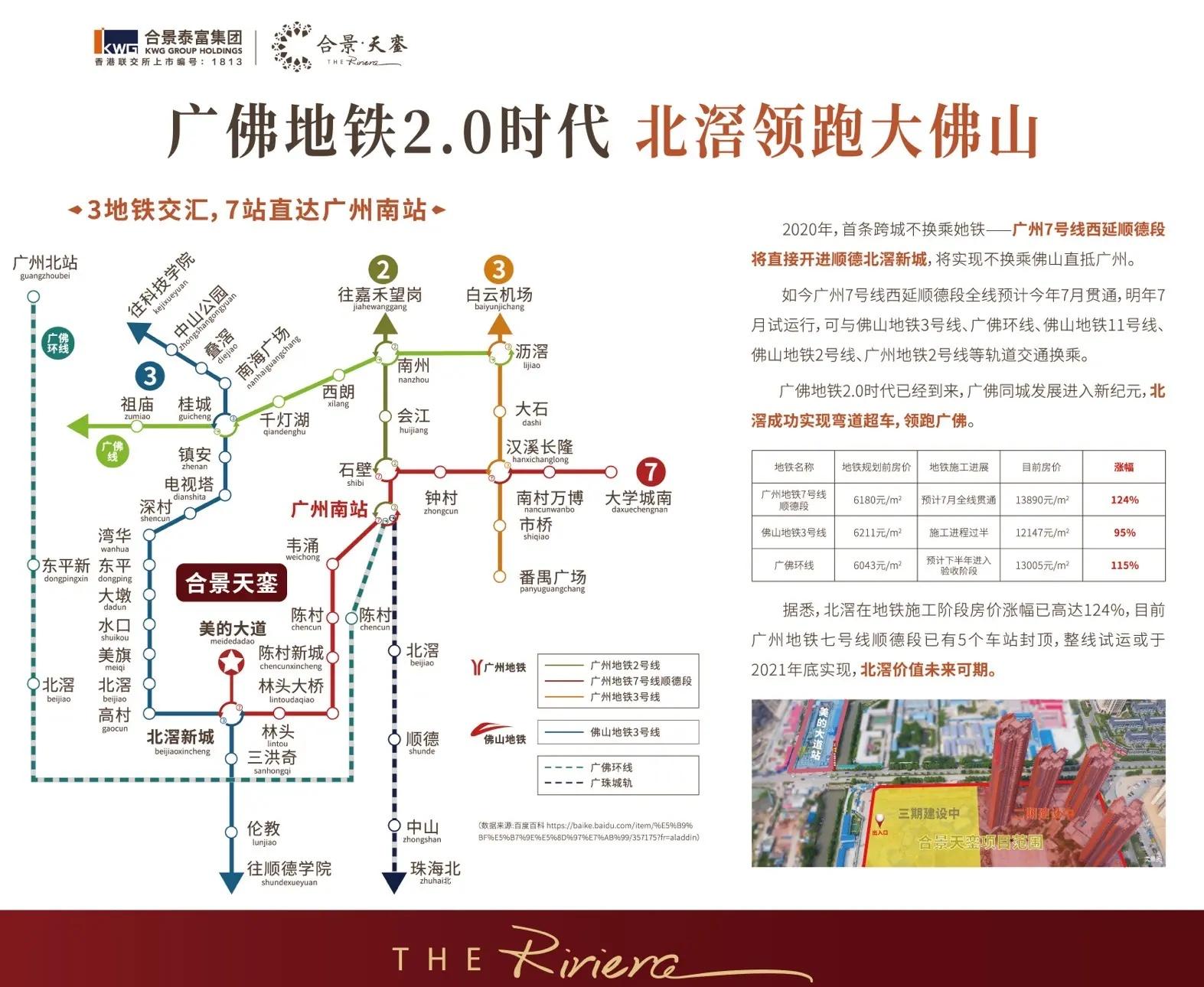 地铁线路图