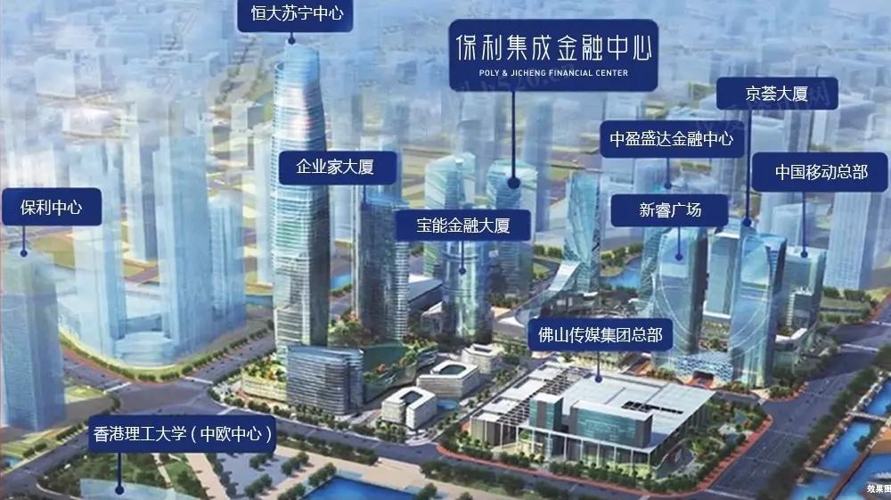 项目周边八大企业总部示意图