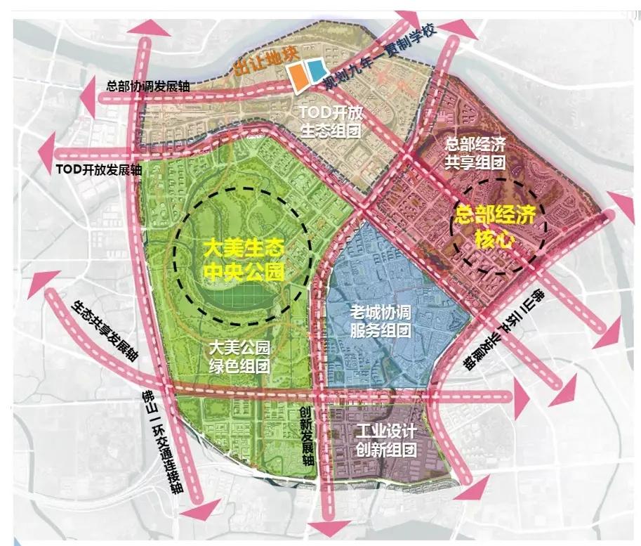 北滘生态城