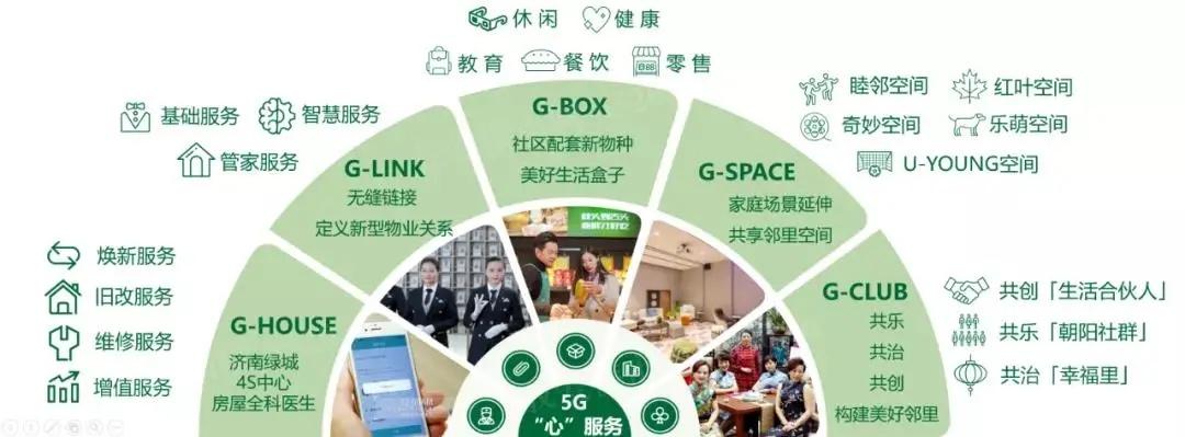 5G心服务体系