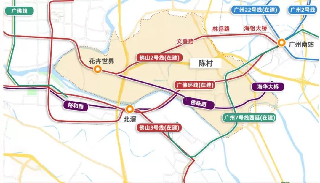 陈村交通规划