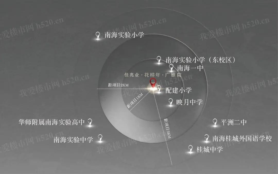 广雅院配套图