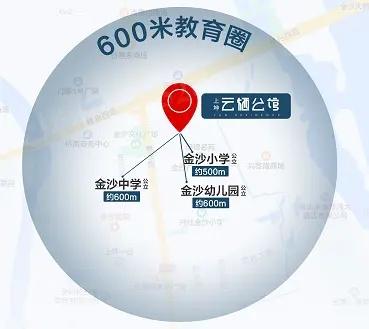 600米教育圈
