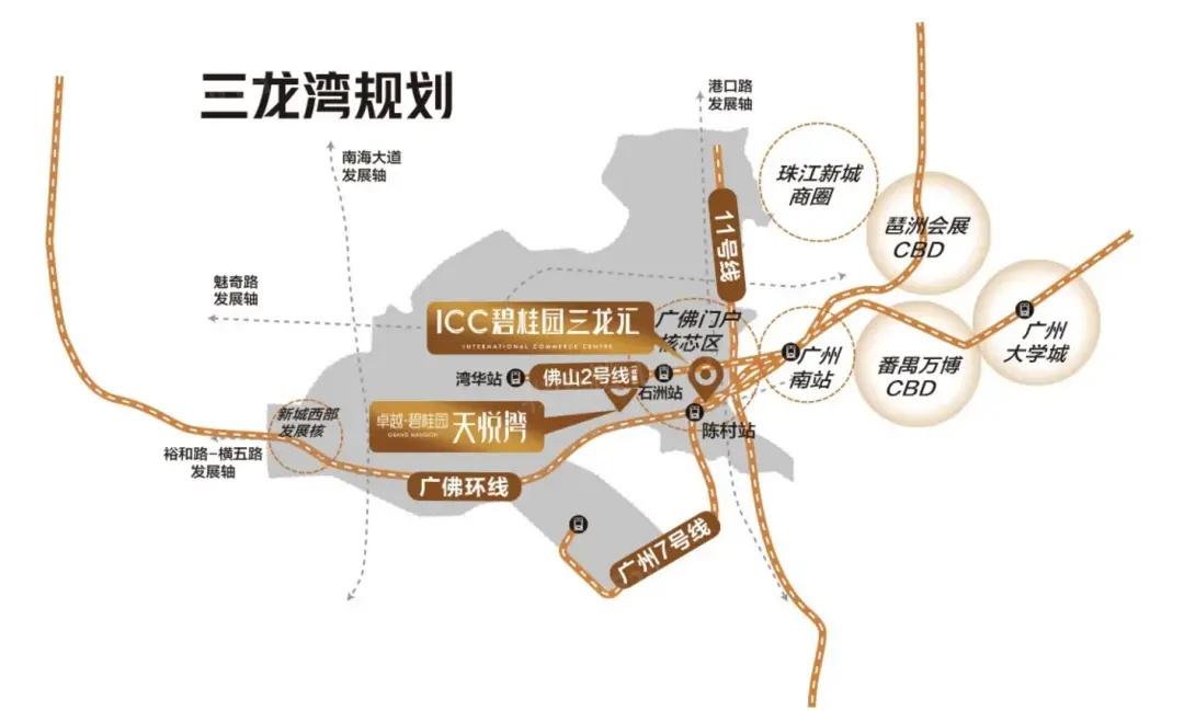 三龙湾规划