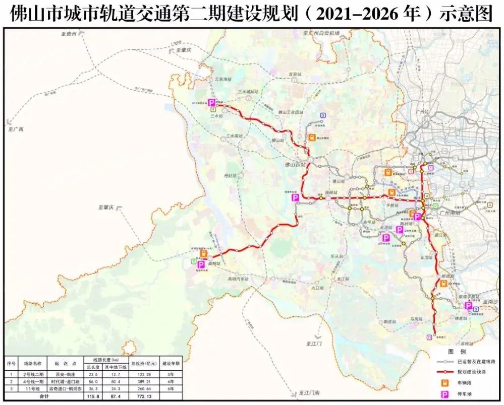 佛山第二期建设规划(2021-2026年)示意图