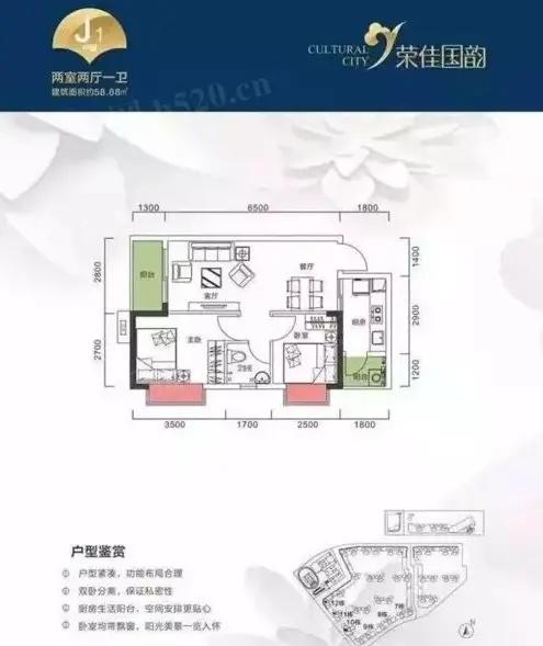 惠州最新楼盘