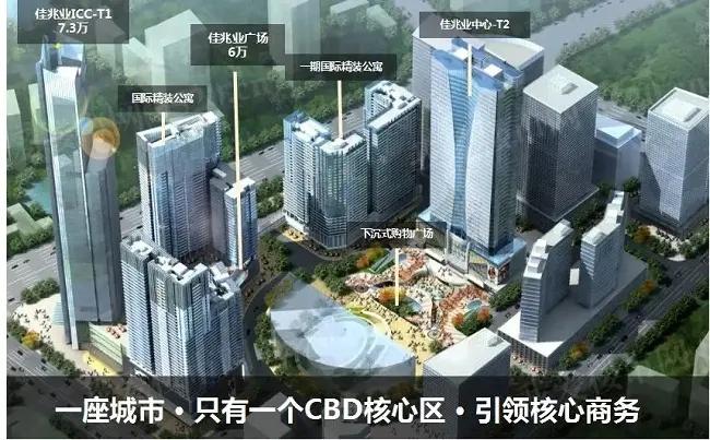 惠州房价走势图