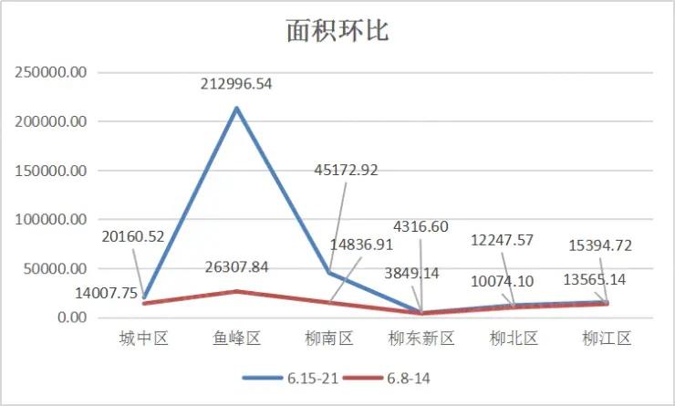 柳州房产网