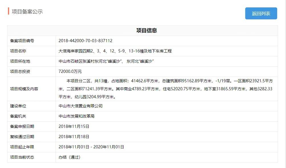 大信·君誉湾项目信息