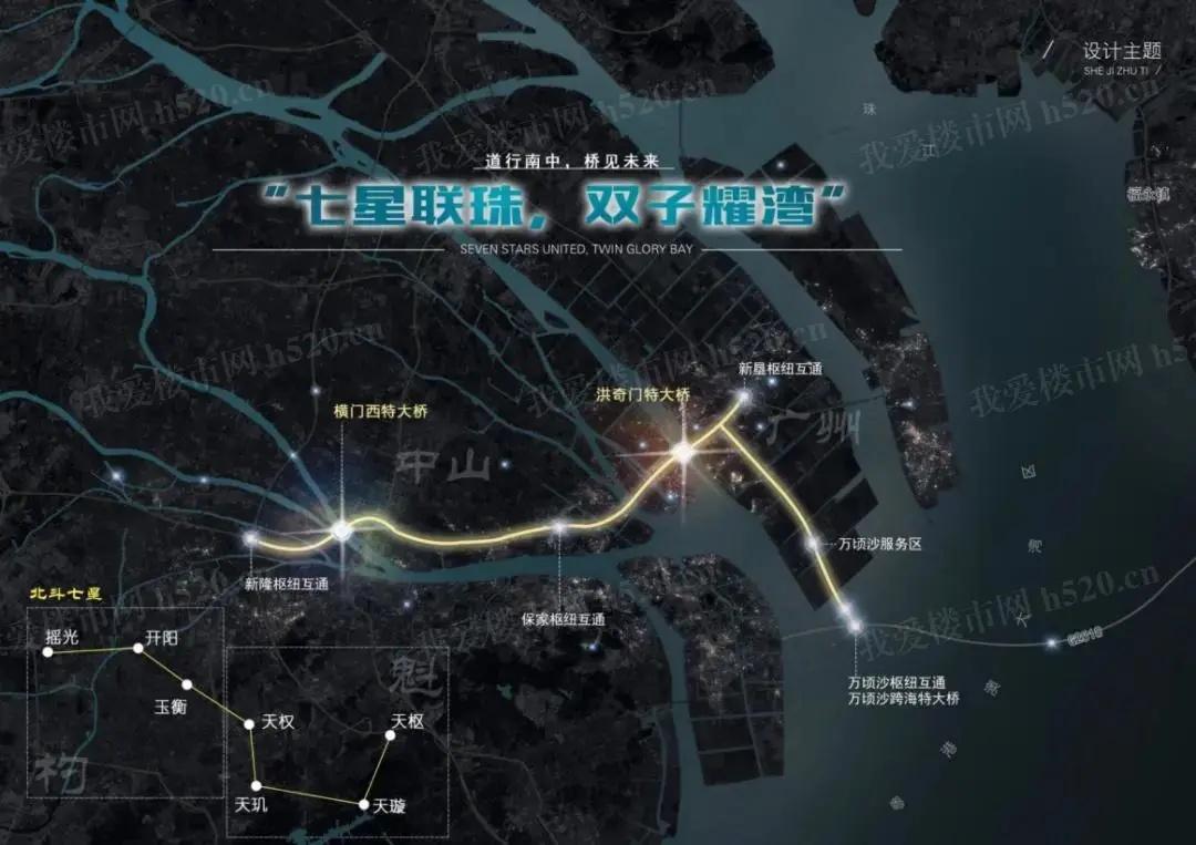 南中高速线路图