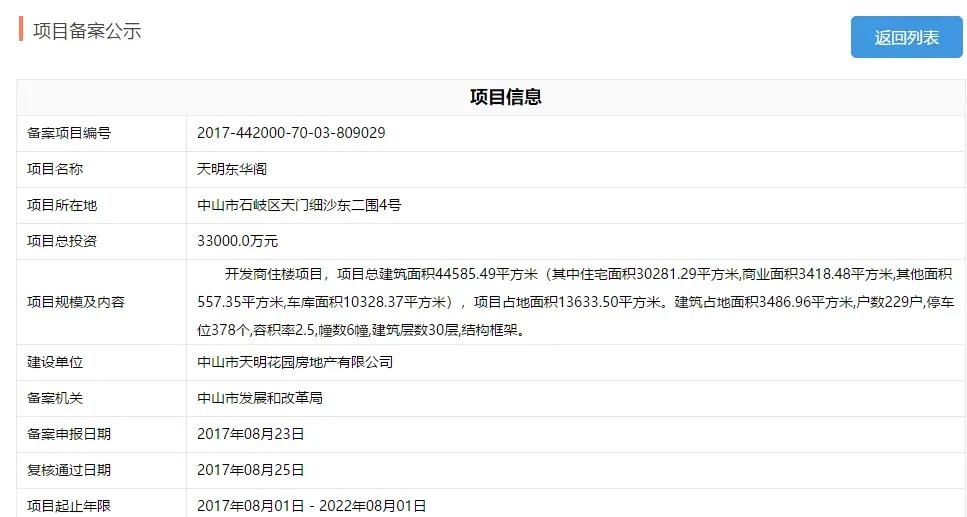 天明东华阁项目信息