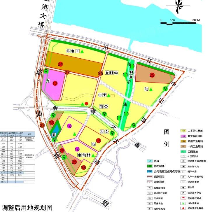 火炬开发区中心片区调整后用地规划图