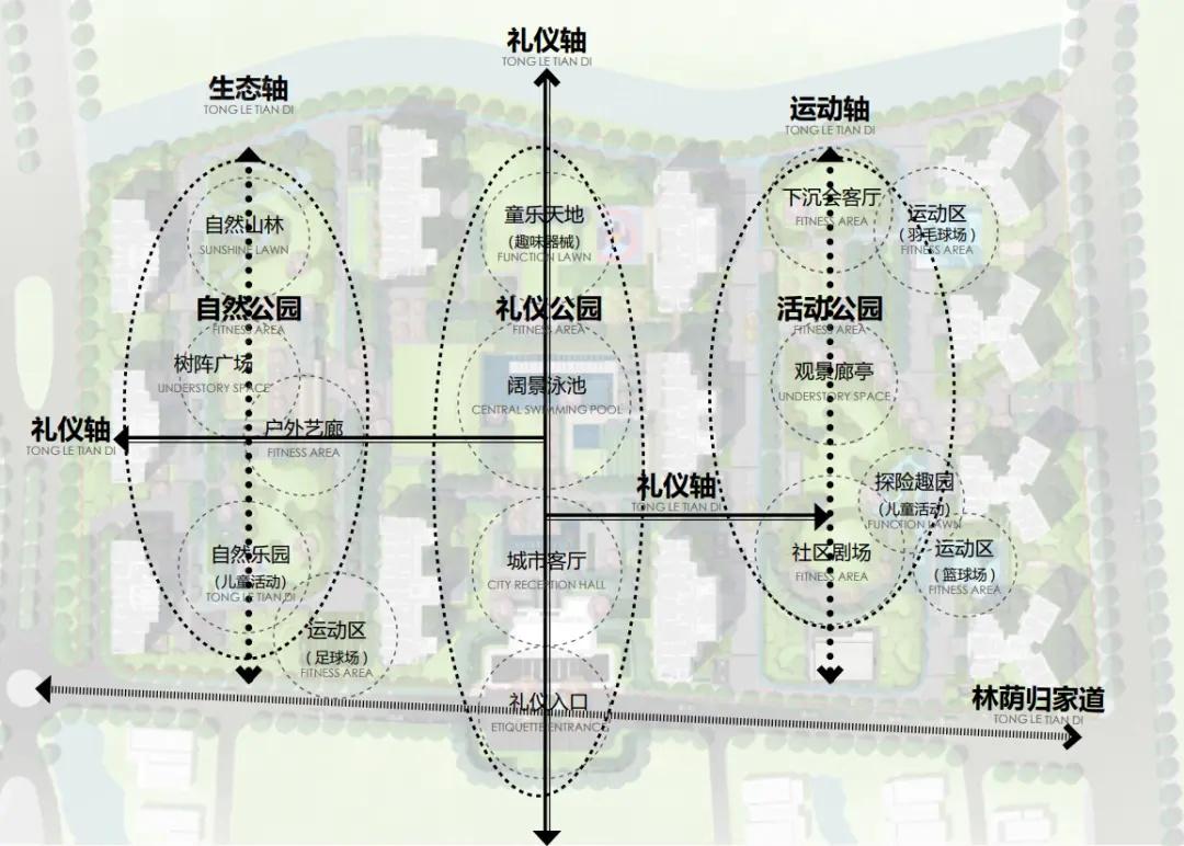 园林规划图