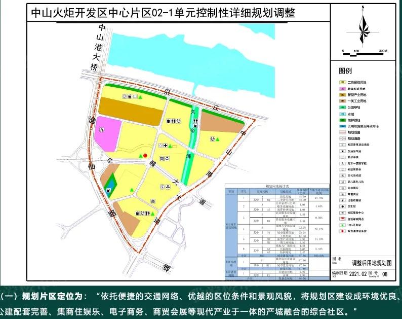 火炬开发区中心片区02单元控制性详细规划调整