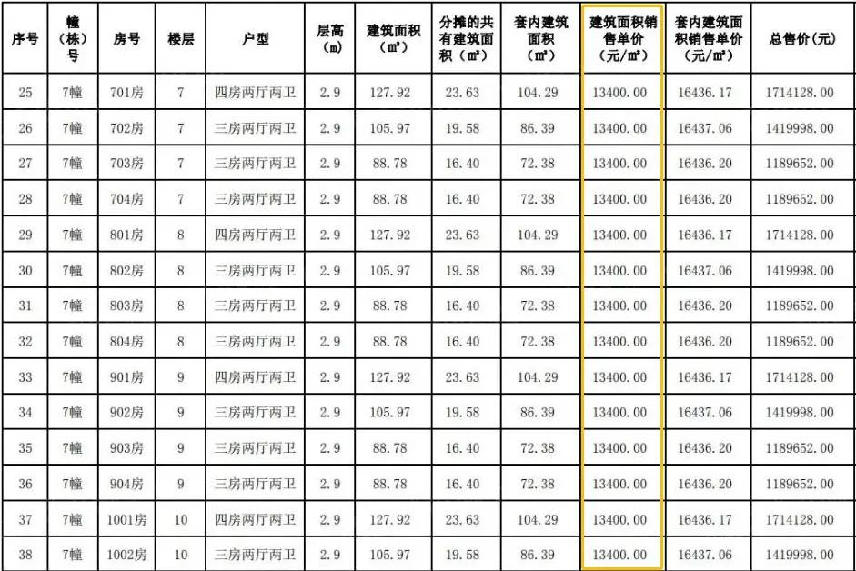 香山熙园7栋备案价