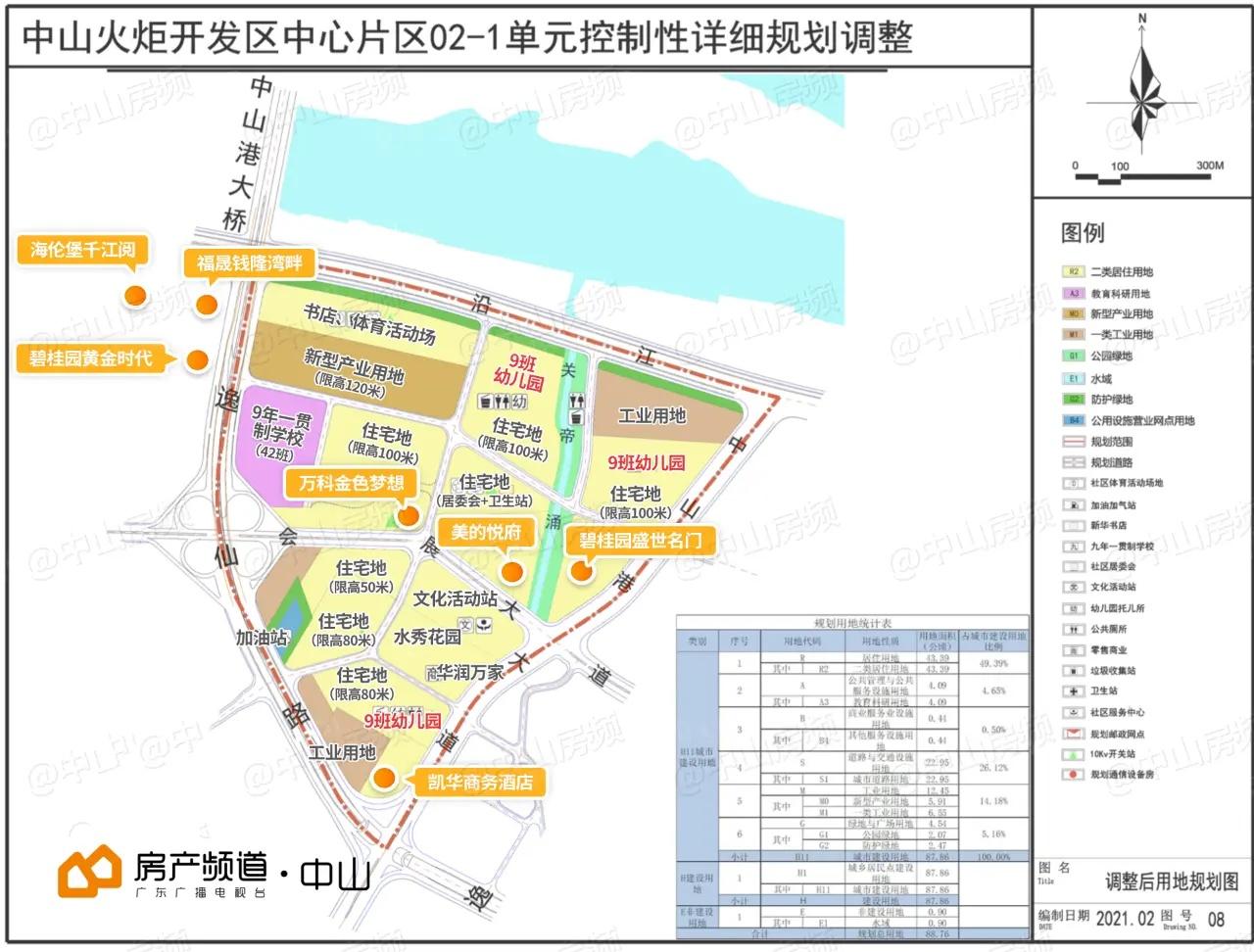 中山火炬开发区中心片区02-1单元控制性详细规划调整