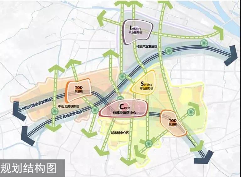 岐江新城规划图