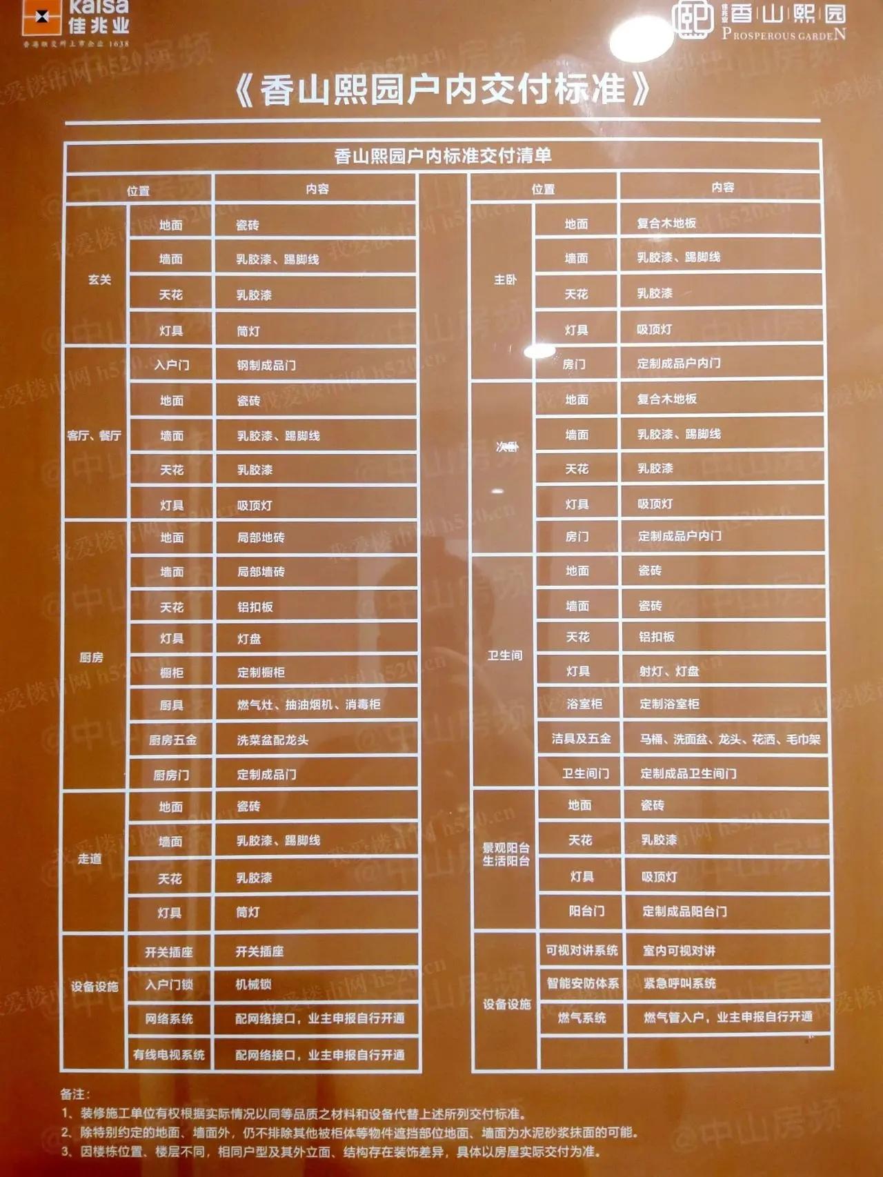 香山熙园交付标准